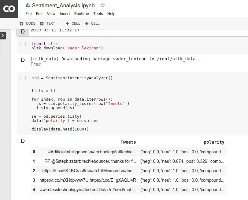 Basic level Twitter Sentiment Analysis using colab,Tweepy