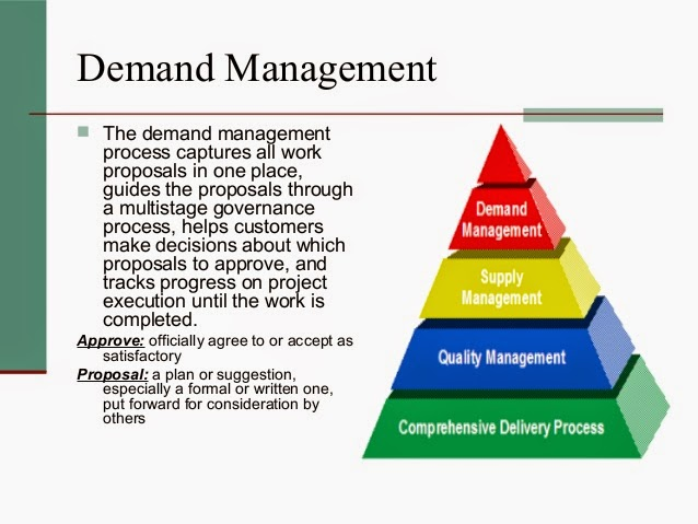 demand management plan template - itil and itsm framework blog what is demand management