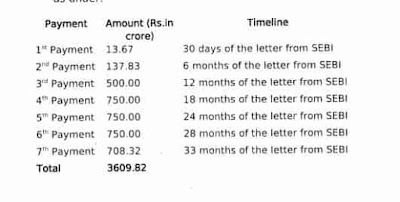 Pacl refund pearls login acknowledgement money details nominees claim bounce cheque details in tamil language