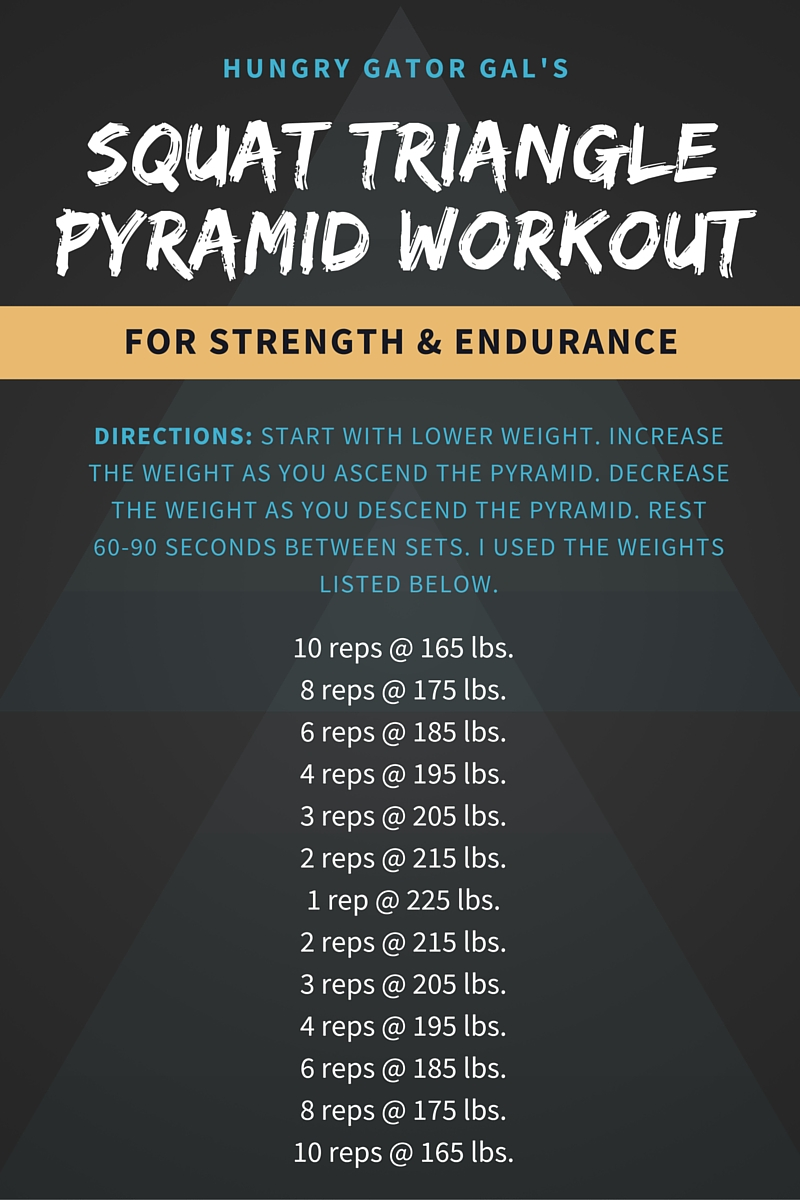 Squat Pyramid Workout Chart EOUA Blog