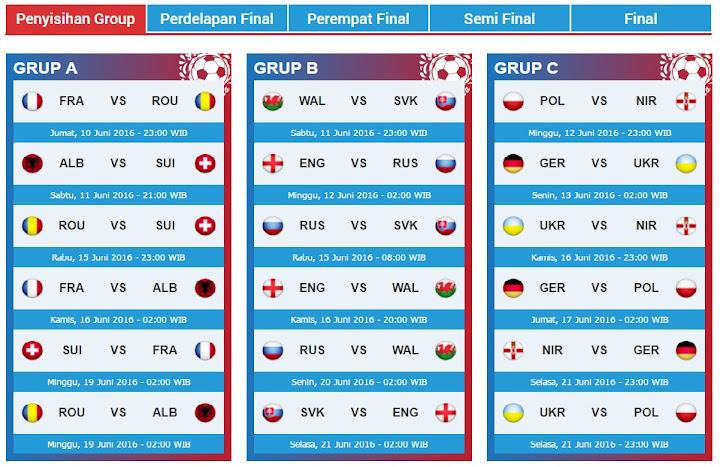 Jadwal Piala Eropa 2016