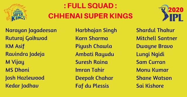 IPL 2020 CSK Team Squad