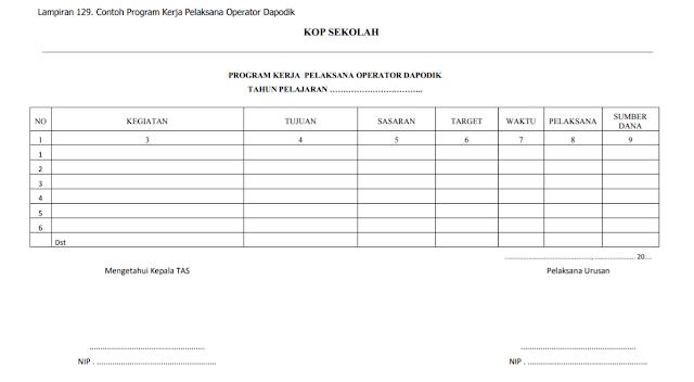 Contoh Program Kerja Pelaksana Operator Dapodik/Simpatika Sekolah