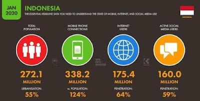 ucapan hari media sosial nasional 10 juni 2020- jumlah media sosial indonesia