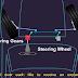 Nguyên lý hoạt động của các hệ thống cơ bản trên ô tô