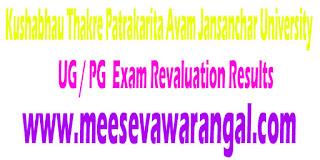 Kushabhau Thakre Patrakarita Avam Jansanchar University UG / PG 2016 Exam Revaluation Results