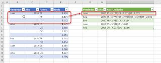 Power Query: Text.Combine para unir datos de distintas filas