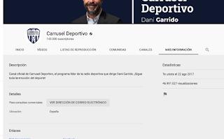 "Visitas acumuladas del canal ""Carrousel Deportivo"""