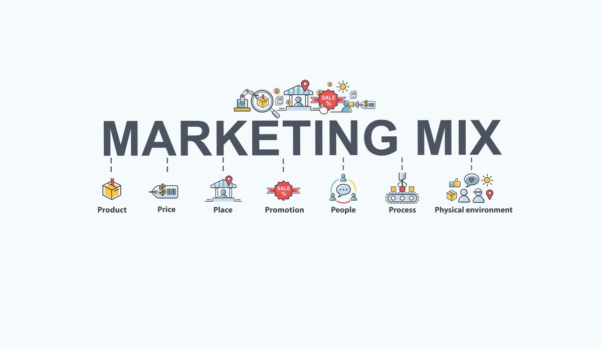 Pengertian dan Macam Bauran Pemasaran (Marketing Mix) 7P