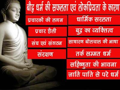 बौद्धधर्म की सफलता और लोकप्रियता के प्रमुख कारण |Baudh dharm ki safalta ke karan