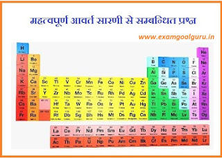 Periodic Table Importance Questions in Hindi