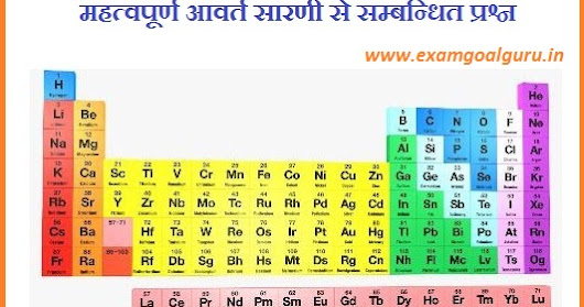 Periodic Table Importance 35 Questions in Hindi