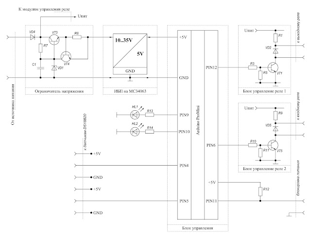 Структурная схема цифровой системы управления усилителем на базе Arduino