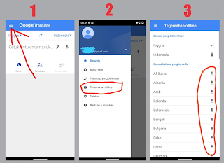 Aplikasi Penerjemah Bahasa Inggris Untuk Android Dan Cara Menggunakannya