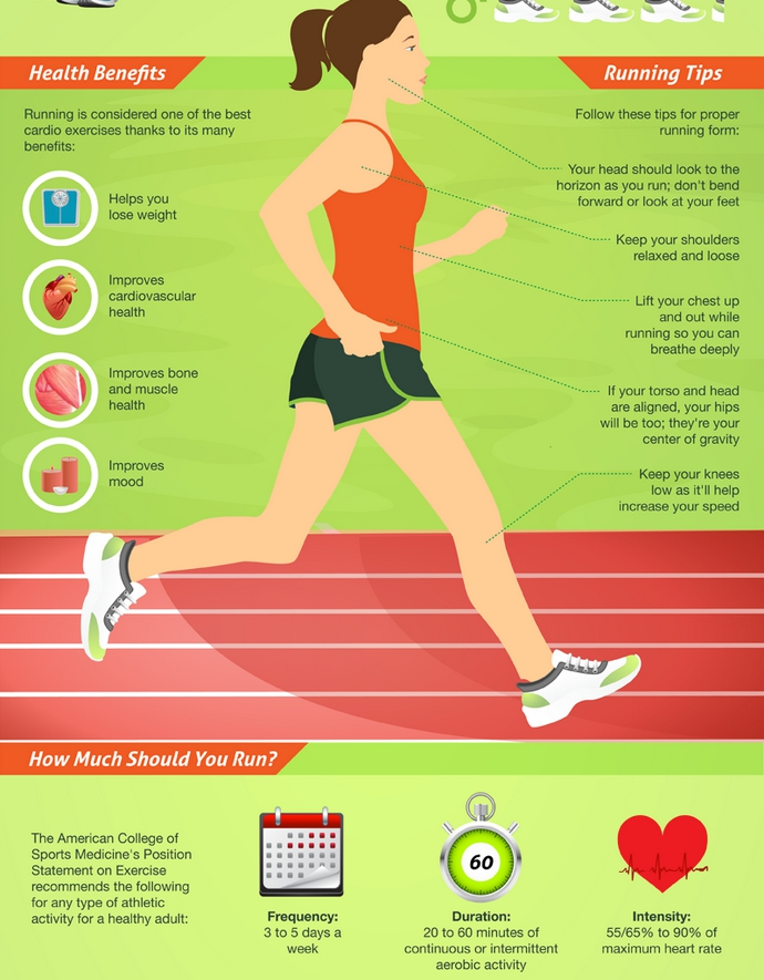 medical aspects of running and running related As well as the traditional components of health related fitness, the term fitness can be broken down into skill components these are important in performing the more technical aspects of many sport and.