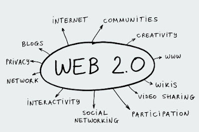 Ways to build links for your site using web 2.0 sites