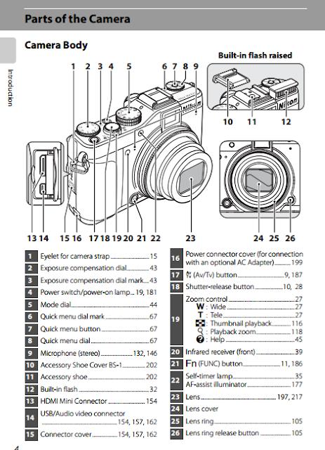 Part of Nikon Coolpix P7000