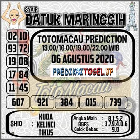 Syair Datuk Maringgih Toto Macau Kamis 06 Agustus 2020