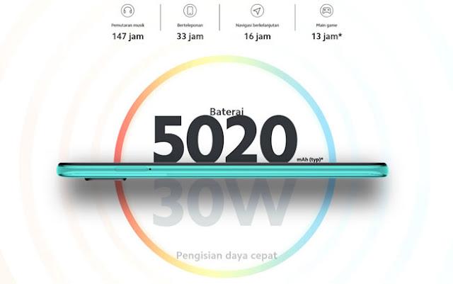 Spesifikasi Lengkap Redmi Note 9 Pro dan Harganya