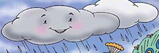 Poem on Clouds in Hindi