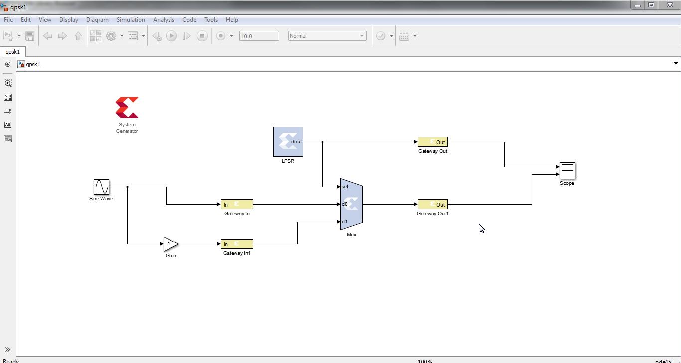QPSK System Generator Model