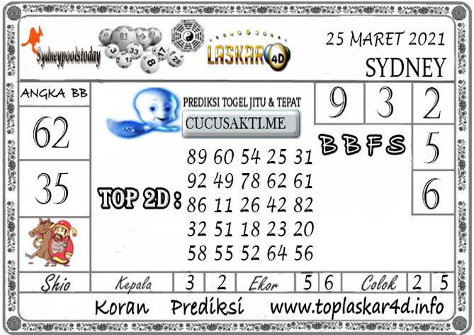 Prediksi Togel SYDNEY LASKAR4D 25 MARET 2021