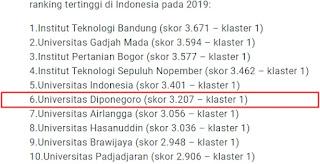 Peringkat Universitas Diponegoro dalam Klasterisasi Kemenristekdikti 2019