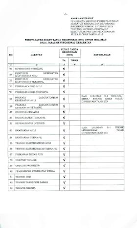 Informasi Penerimaan CPNS Pemerintah Kabupaten Dairi Sumatera Utara Tahun 2019