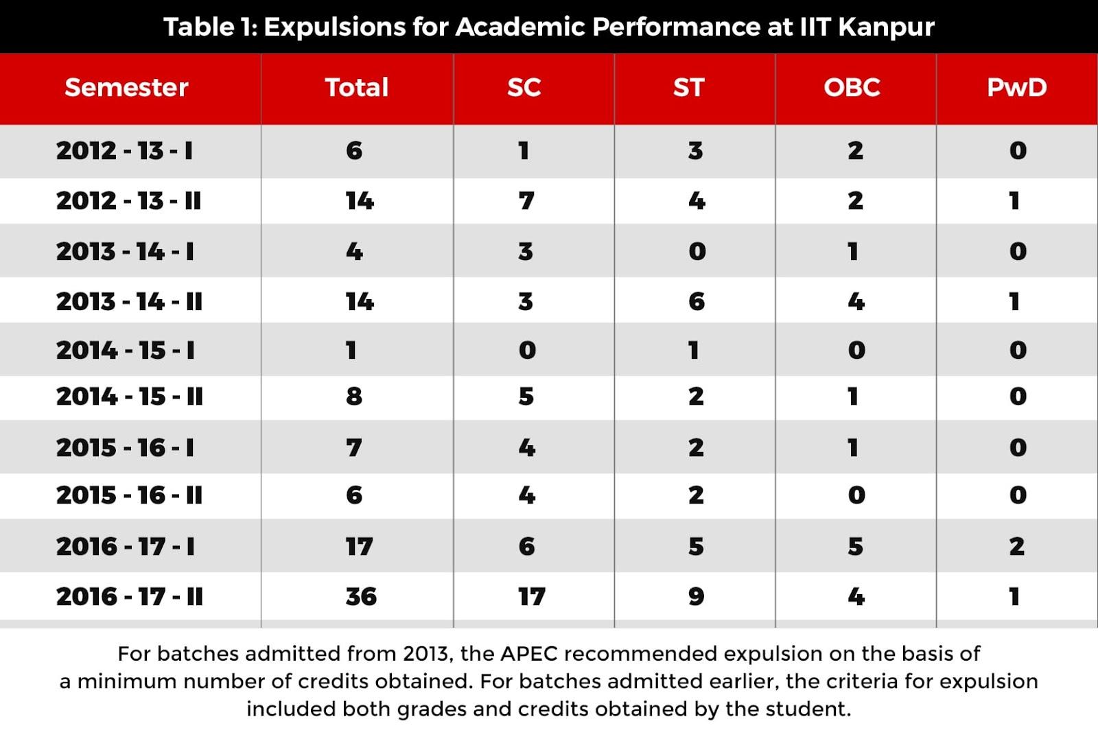 allen career institute kota admission 2019-19