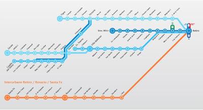 Mapa de estaciones y ramales Línea Mitre