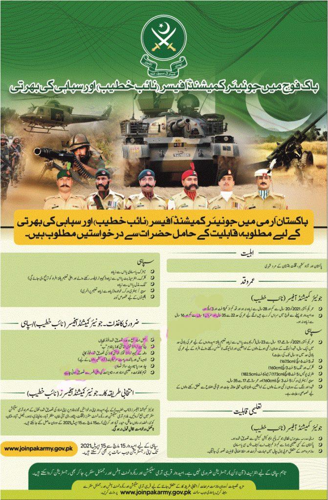 Pakistan Army Jobs advertisements 2021