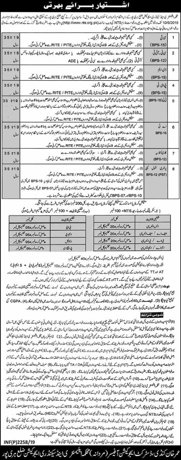 NTS Jobs in Elementary & Secondary Education Haripur 2019
