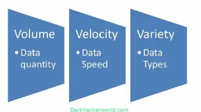 3v characteristic of big data