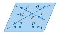 حل تمارين درس 8-1 إثبات علاقات بين الزوايا - التبرير والبرهان