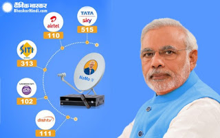 Image result for namo tv