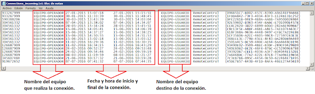 Contenido del archivo connections_incoming.txt