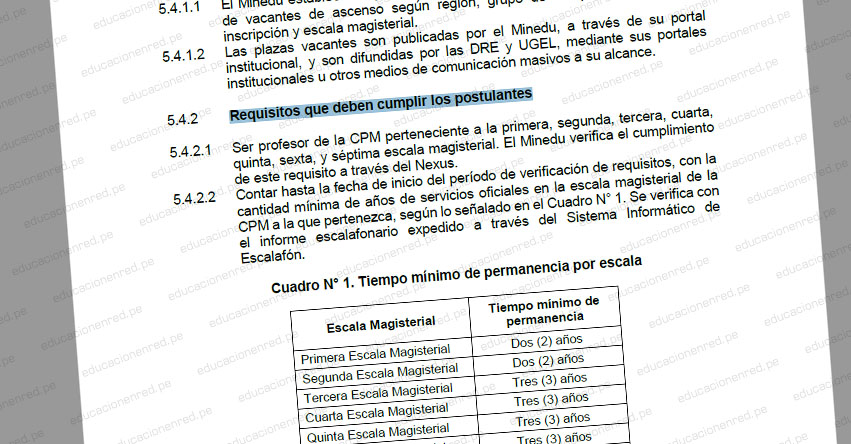 MINEDU: Requisitos para el Concurso de Ascenso Magisterial 2021 - Educación Básica (R. VM. N° 057-2021-MINEDU) www.minedu.gob.pe