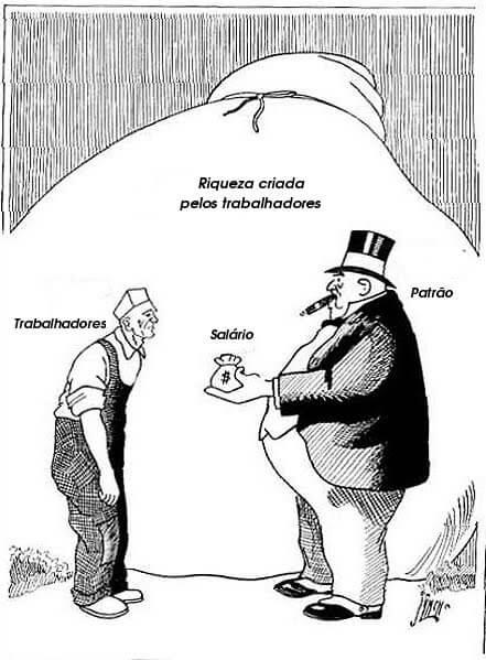 relacao-trabalho-salario
