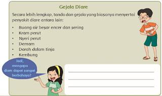 Kunci Jawaban Tema 3 Kelas 5 Halaman 52 53 54 55 56 Buku Tematik Pentingnya Makanan Sehat Bagi Tubuh Halaman 2 Tribun Pontianak