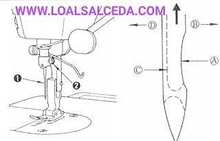 Aguja máquina de coser fomax