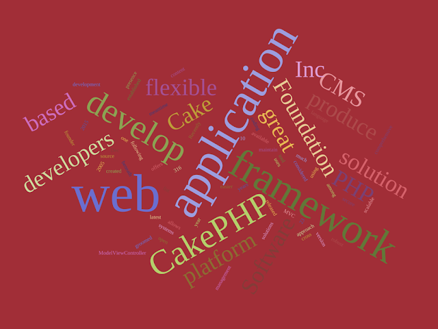 Content management systems developed using CakePHP framework