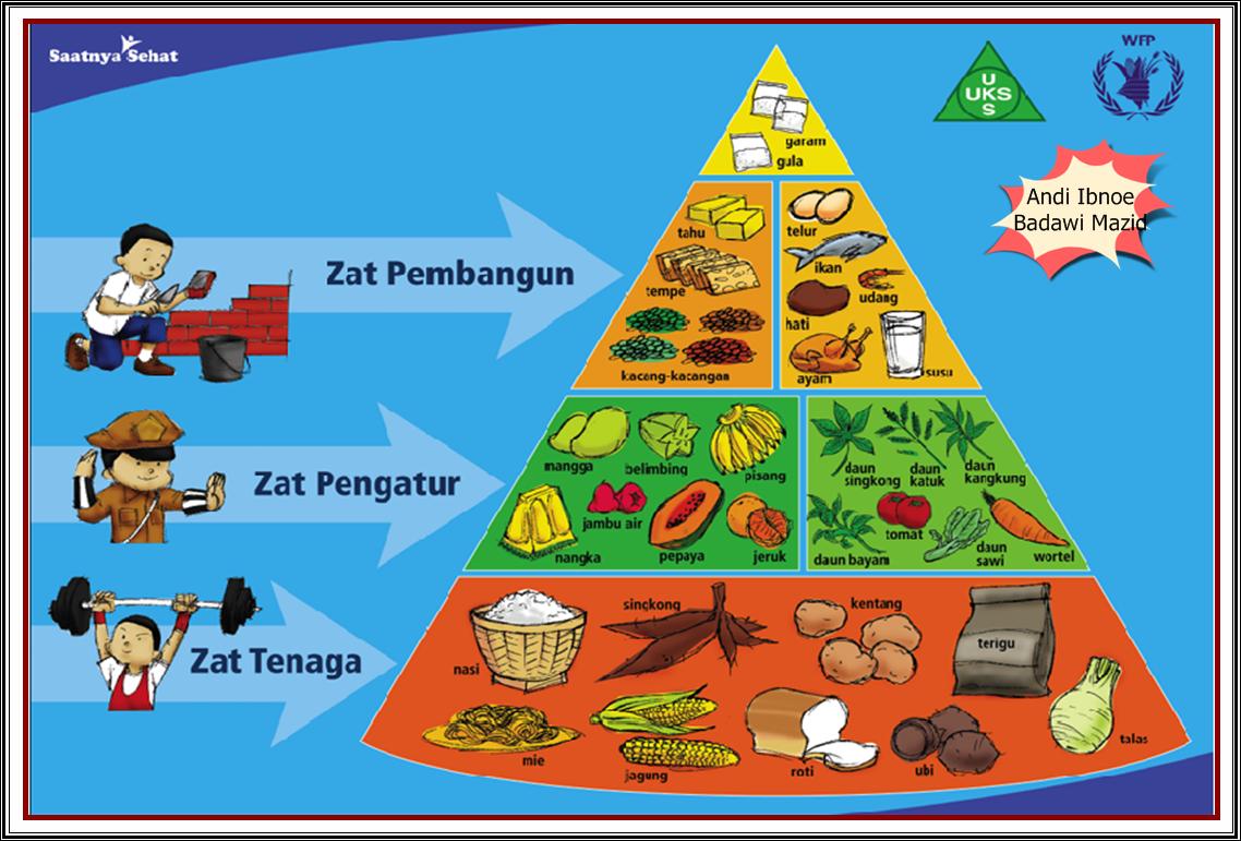 Mirzan Blog S 30 Ide Gambar Kartun Hitam Putih Makanan 4 Sehat 5 Sempurna
