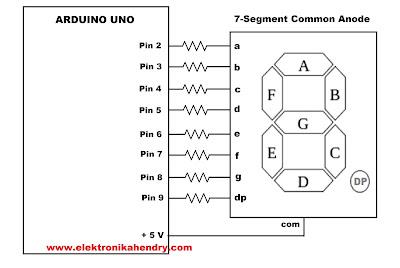 7 segment common anode