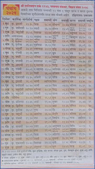Kalnirnay Marathi Panchang December 2021 दाते पंचांग 2021
