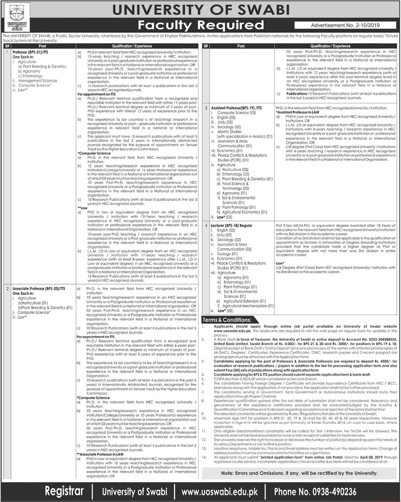 University of Swabi Jobs 2019 Latest
