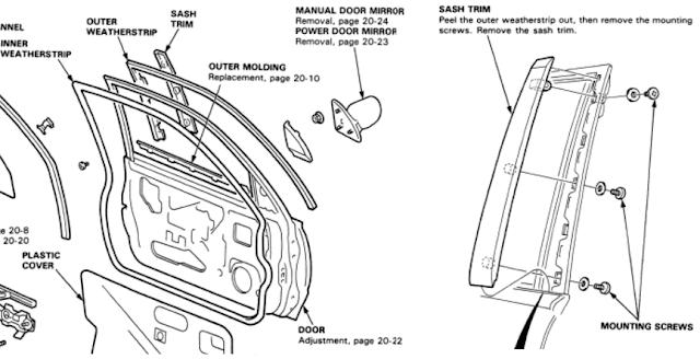 Honda Civic Dream: Honda Civic 92-95 Wymiana uszczelki