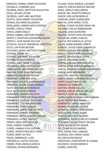 A-G list of passers: PMA entrance exam PMAEE 2020 result