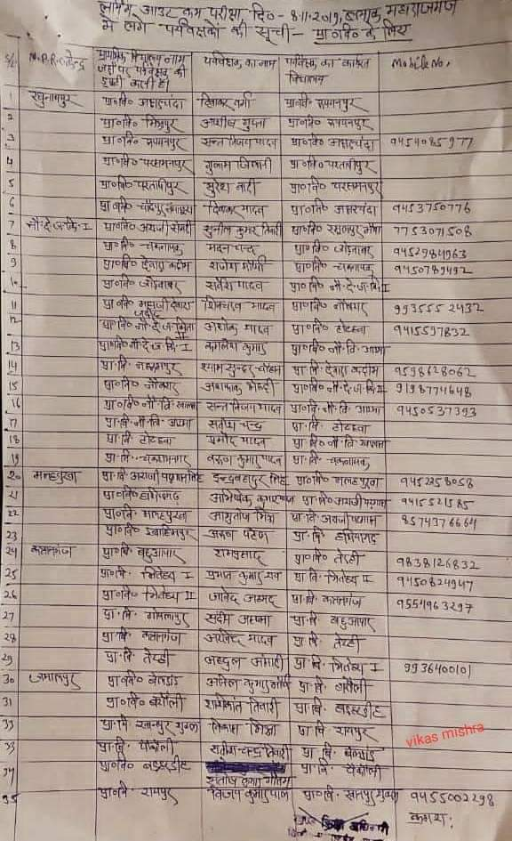 8 नवंबर को होने वाली लर्निंग आउटकम परीक्षा के लिए पर्यवेक्षकों की सूची