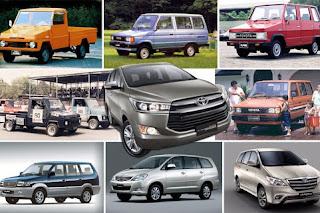 Sejarah Perusahaan Mobil Toyota