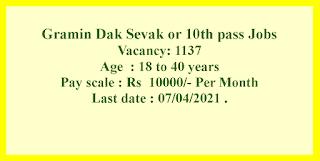 Gramin Dak Sevak or 10th pass Jobs  in  Chhattisgarh Postal Circle